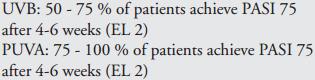 UVB и PUVA: Сравнительная эффективность лечения